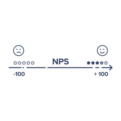 13 - Benefits Plusses of feedback